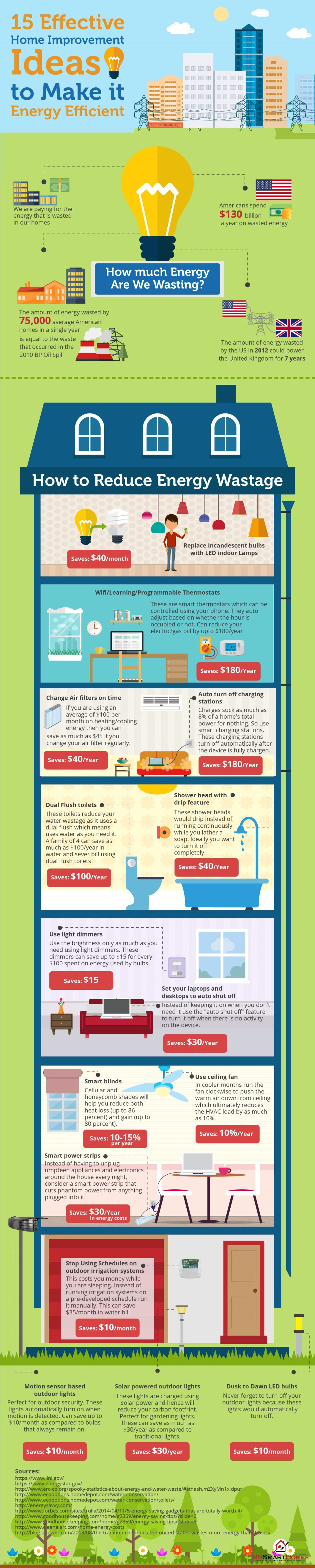 15-Effective-ways-to-make-your-home-energy-efficient