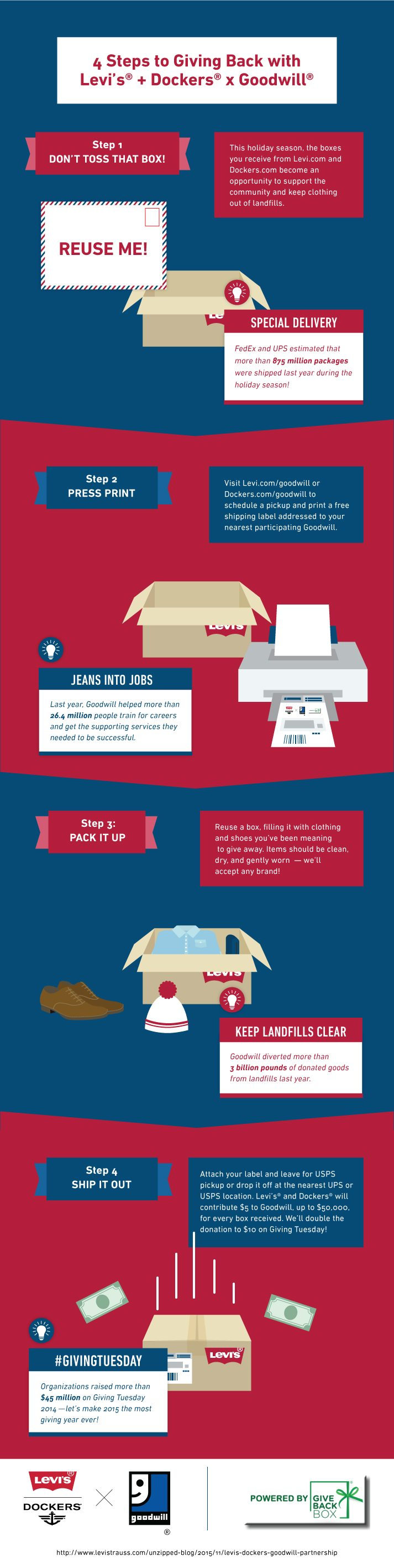 151117-Goodwill-staticinfographic[2] (1)