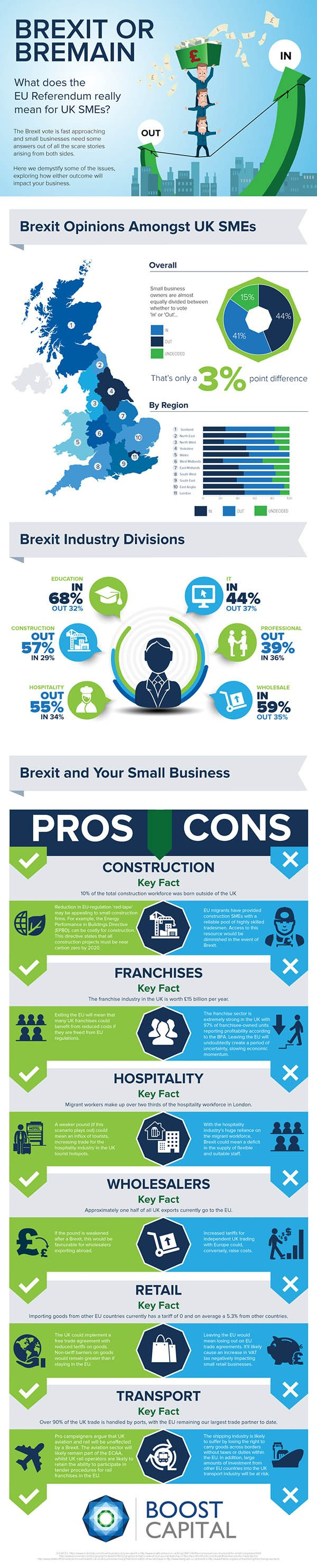 brexit-infographic-eu-referendum-guide-small-business
