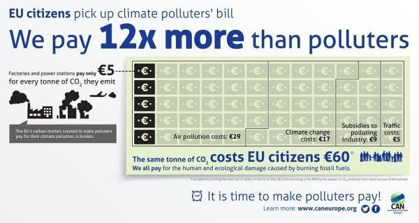 paying_polluters_small
