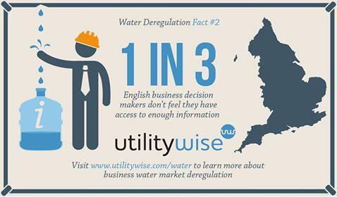 Water Deregulation. Fact #2