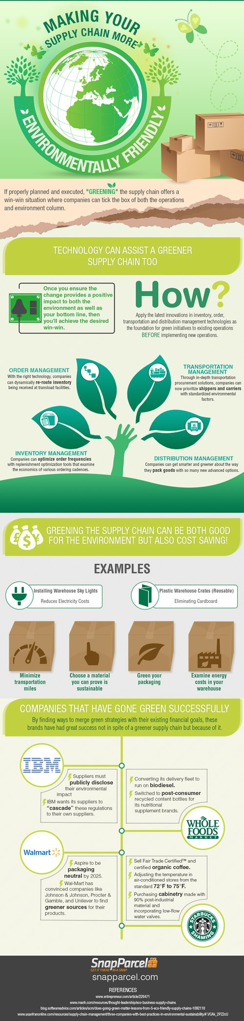 green sustainable supply chain Don't forget to green your packaging if you are not ready to green your entire supply chain, take a look at your product packaging as a place to start adding sustainability to your business model.