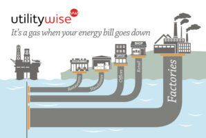Business-Commercial-Gas-Utilitywise