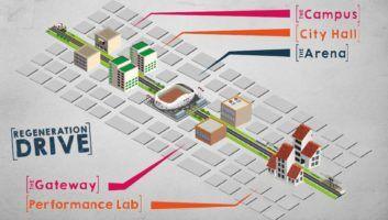 ecobuild-regeneration-drive