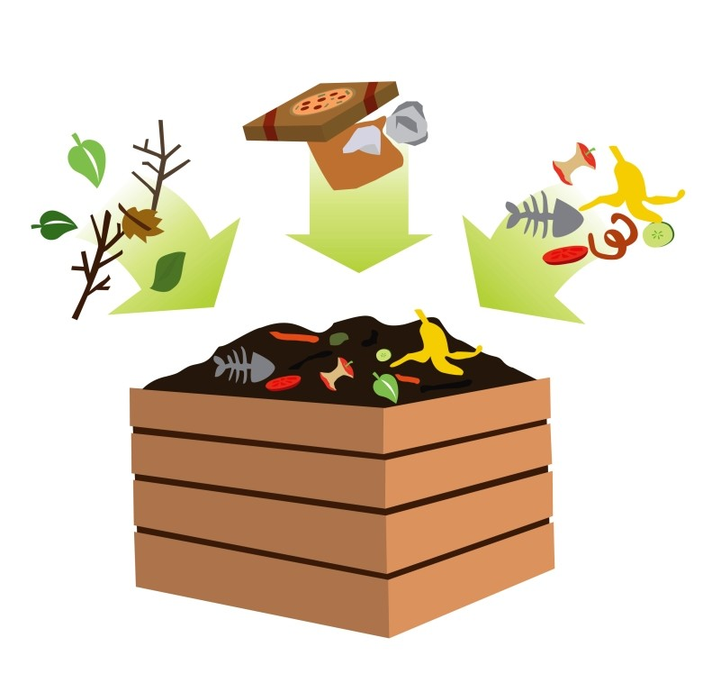 Composting benefits