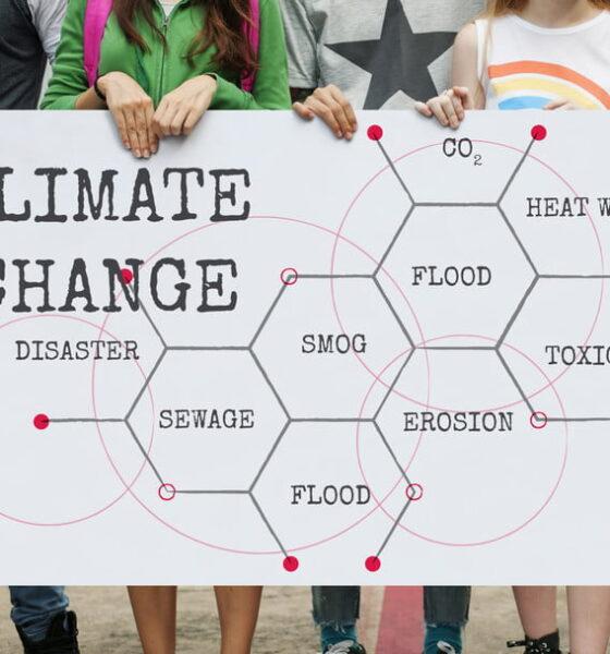 climate change propaganda
