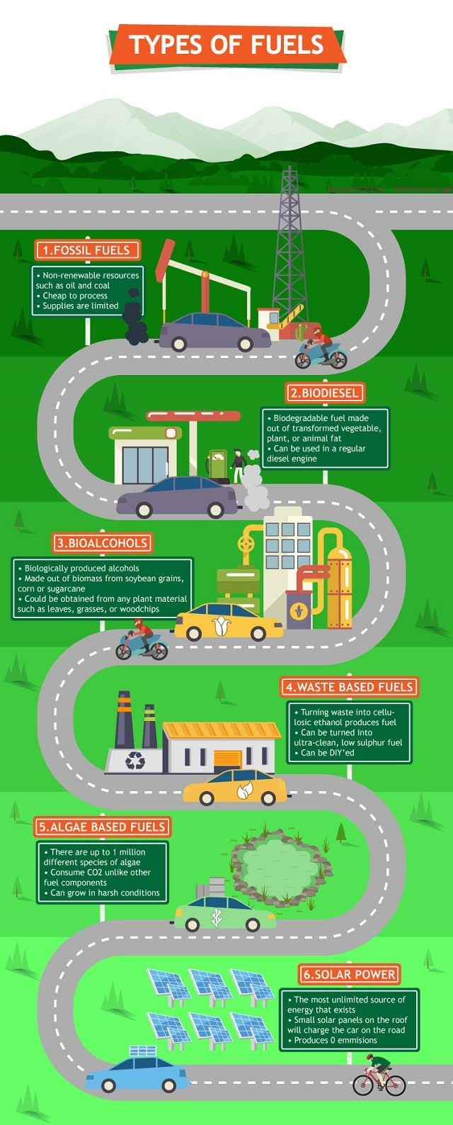Infographic alternative fuels importance