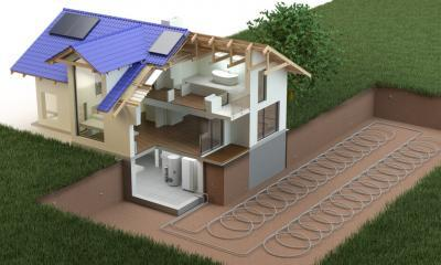 eco-friendly heating systems